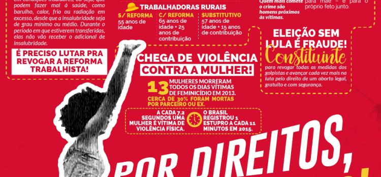 Março Vermelho: Por direitos, por futuro!